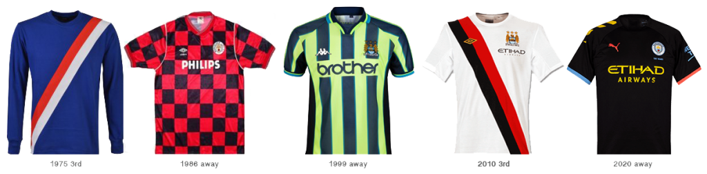 Man City Away Kit Red And Black Jersey On Sale